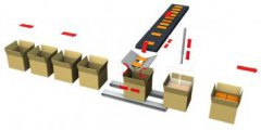 百利包装箱解决方案